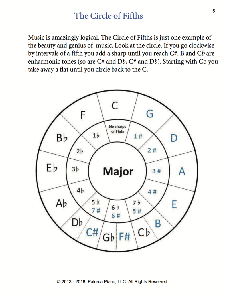 Paloma Piano - Music Theory - Major Key Signatures - Page 5
