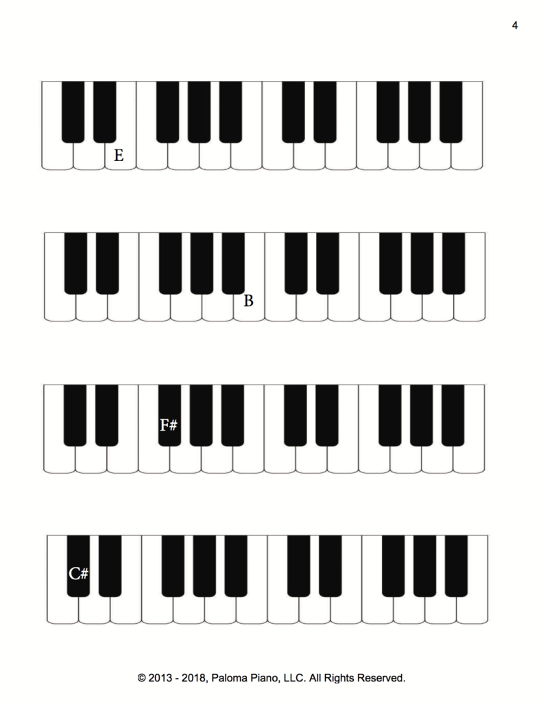 Paloma Piano - Music Theory - Major Scales - Page 4